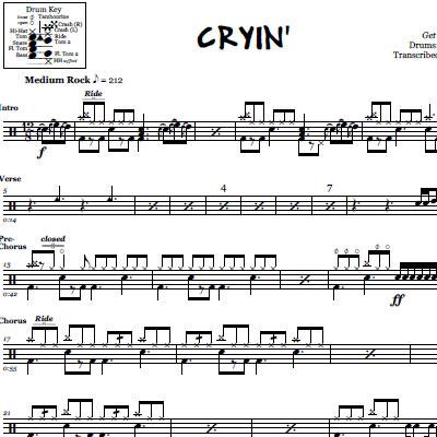 Dream On – Aerosmith – Drum Sheet Music | OnlineDrummer.com