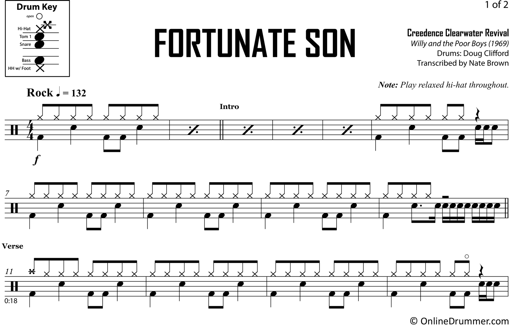Fortunate Son - Creedence Clearwater Revival - Drum Sheet Music