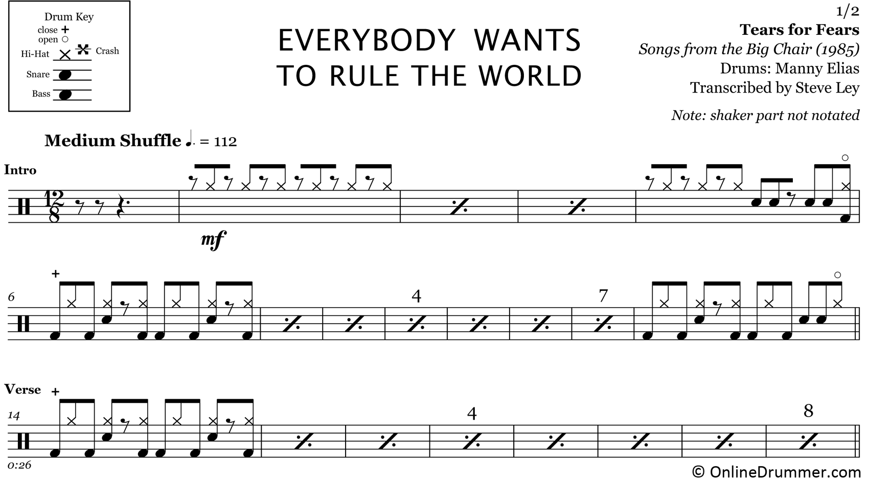 Everybody Wants To Rule The World - Tears For Fears - Drum Sheet Music