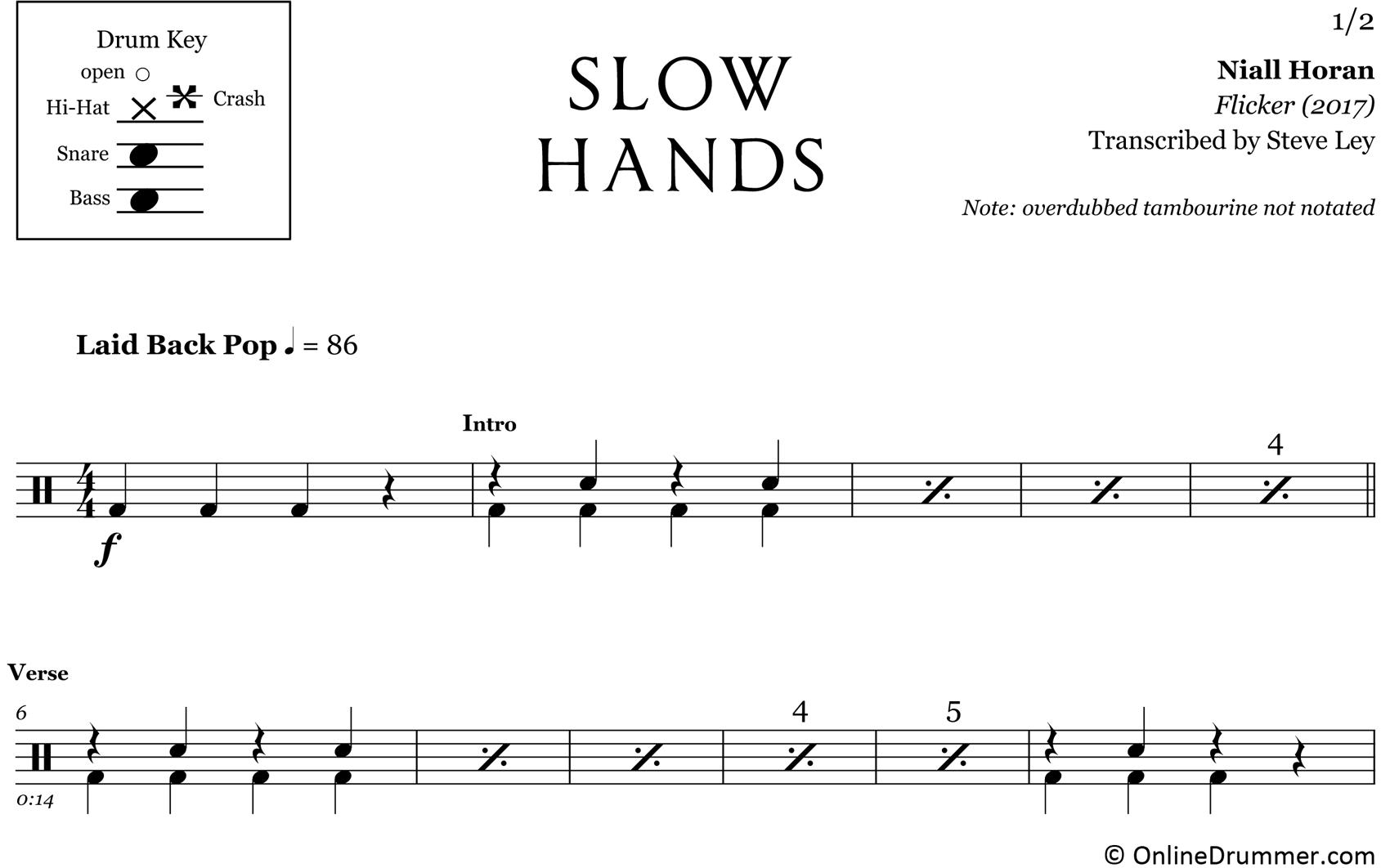 Slow Hands - Niall Horan - Drum Sheet Music