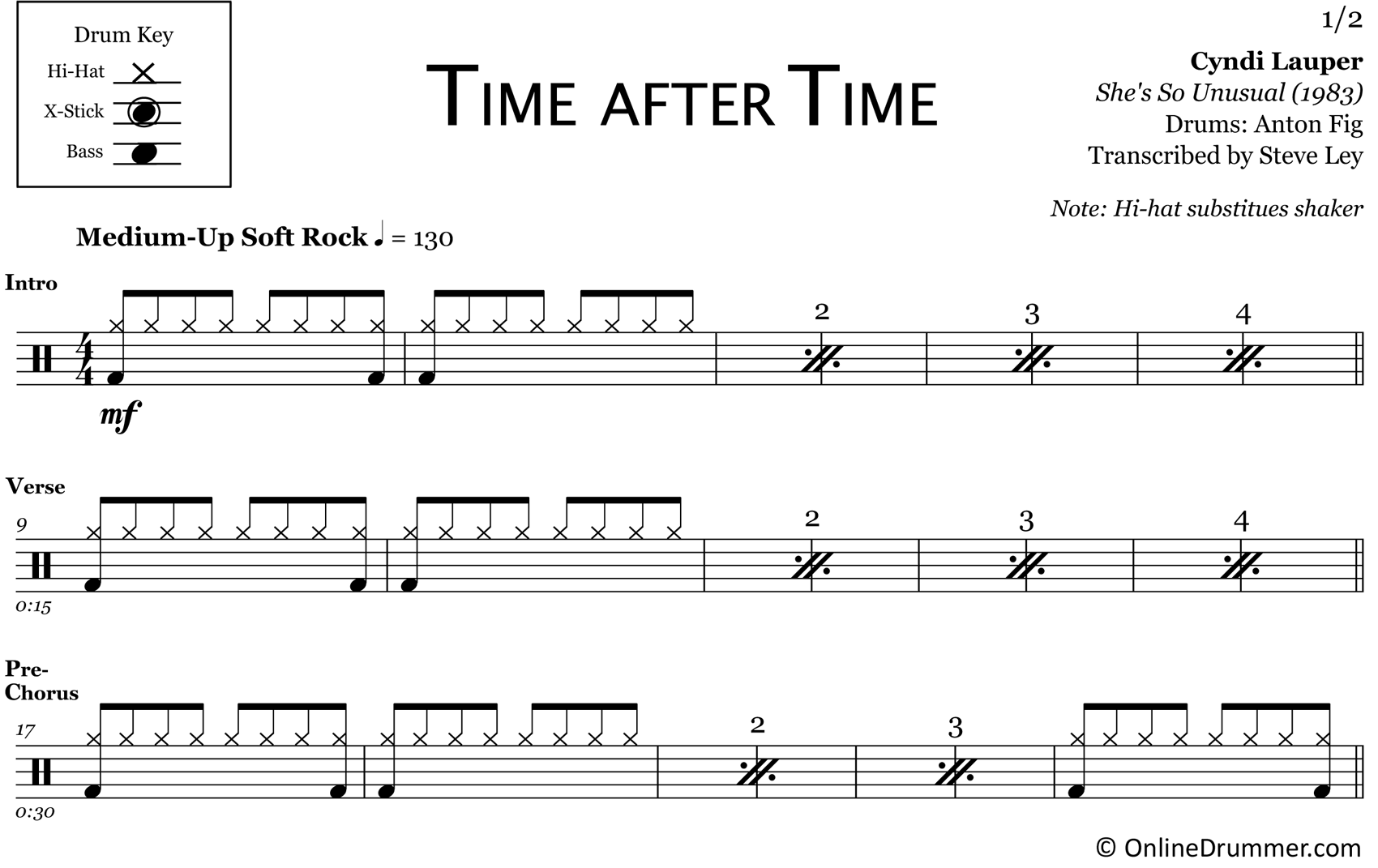 Time After Time - Cyndi Lauper - Drum Sheet Music