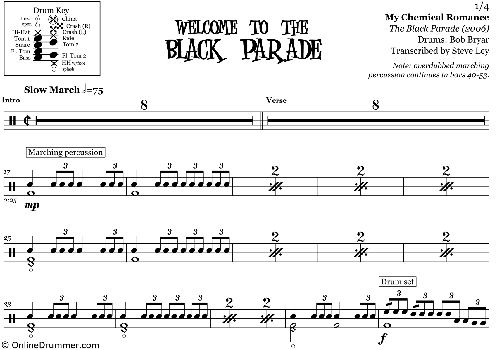 Welcome to the Black Parade - My Chemical Romance - Drum Sheet Music