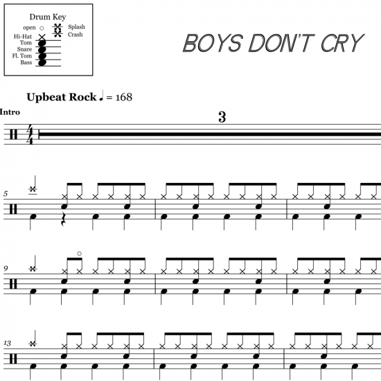 Boys Don't Cry - The Cure - Drum Sheet Music