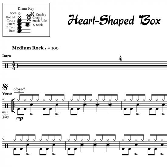 Heart-Shaped Box – Nirvana
