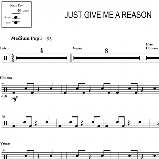Just Give Me a Reason - Pink - Drum Sheet Music
