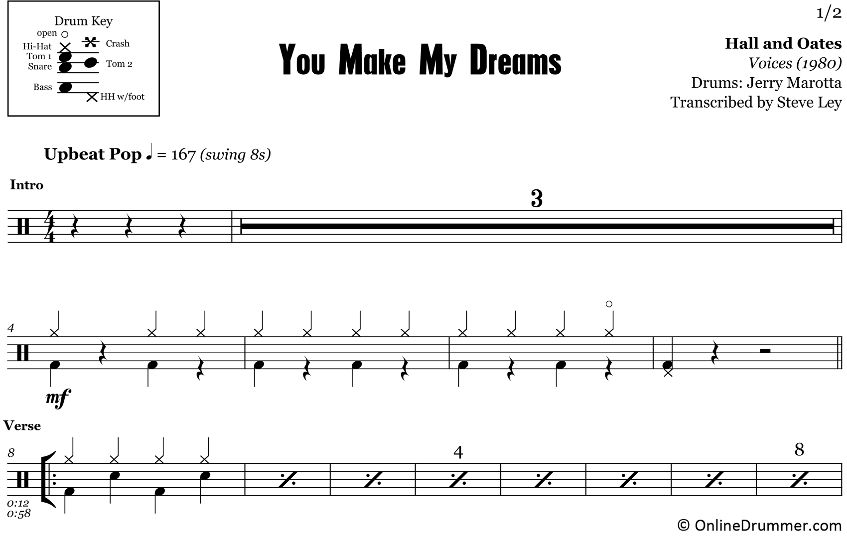You Make My Dreams - Hal and Oates - Drum Sheet Music