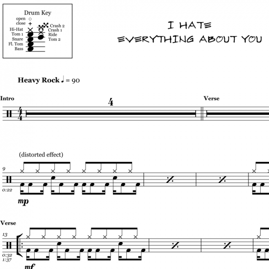 I Hate Everything About You - Three Days Grace