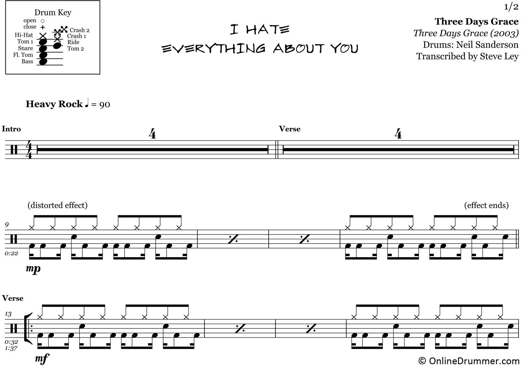 I Hate Everything About You - Three Days Grace - Drum Sheet Music