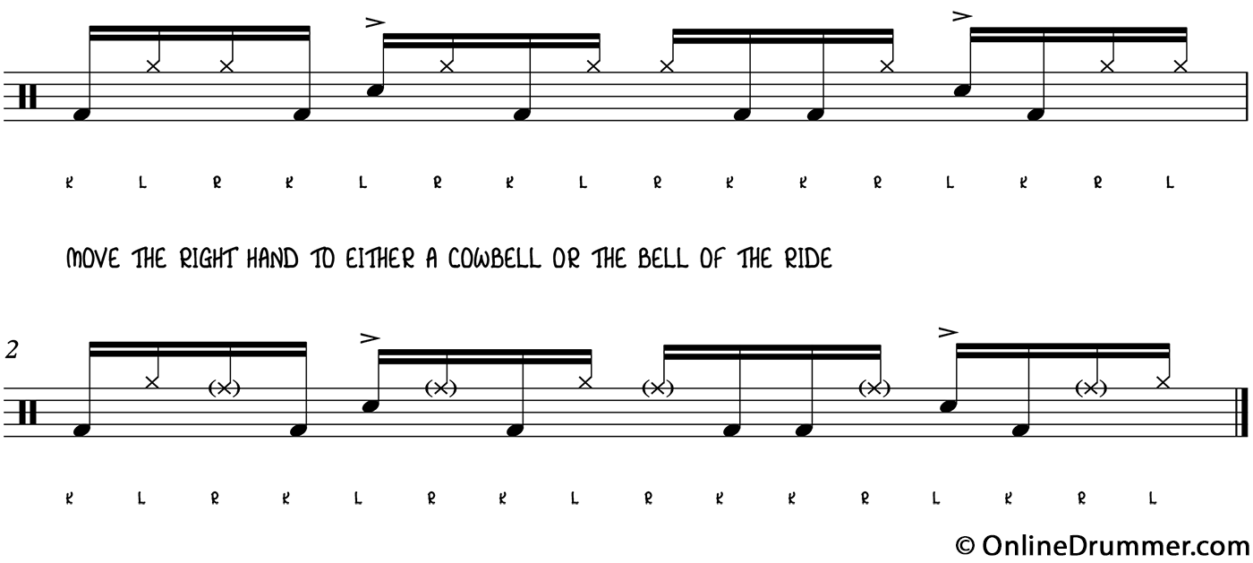 Intermediate Linear Groove