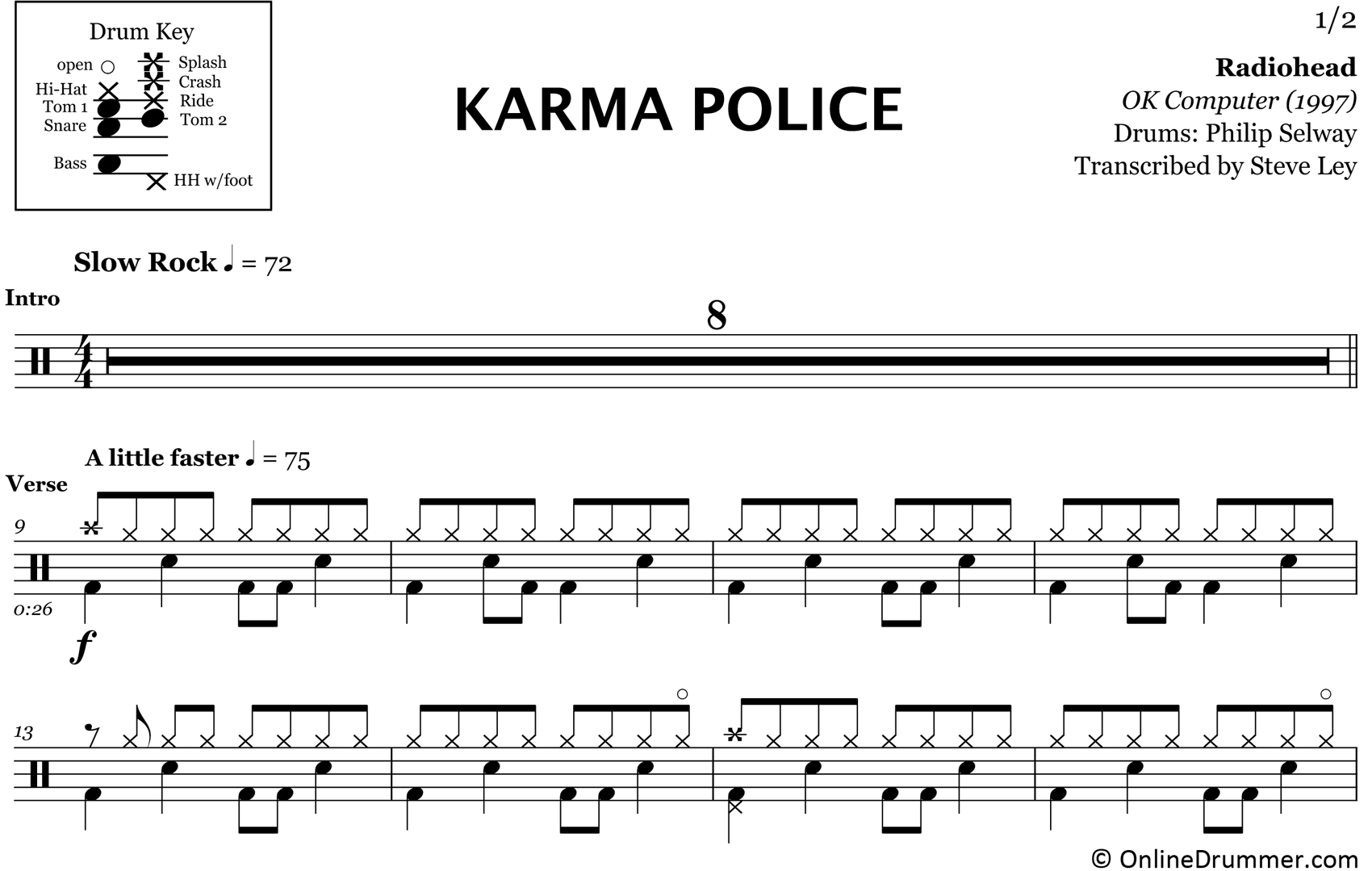 Karma Police - Radiohead - Drum Sheet Music