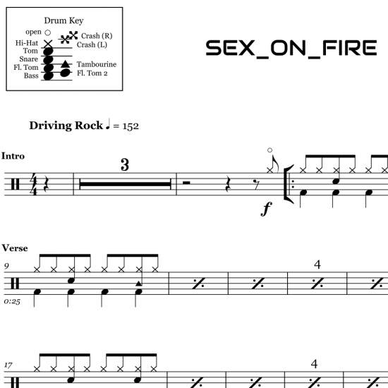 Sex On Fire - Kings of Leon - Drum Sheet Music