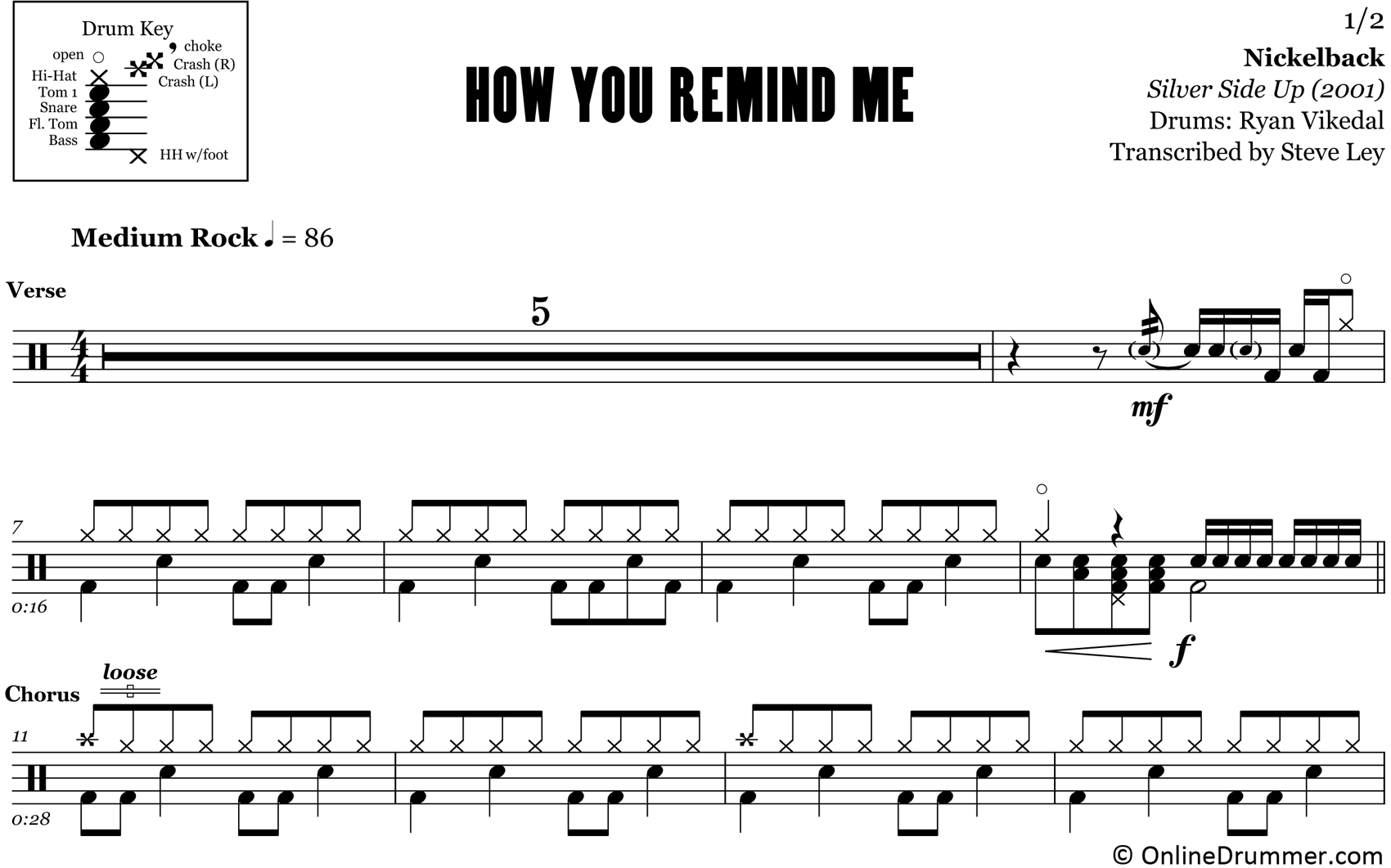 How You Remind Me - Nickelback - Drum Sheet Music