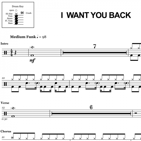 I Want You Back - The Jackson Five