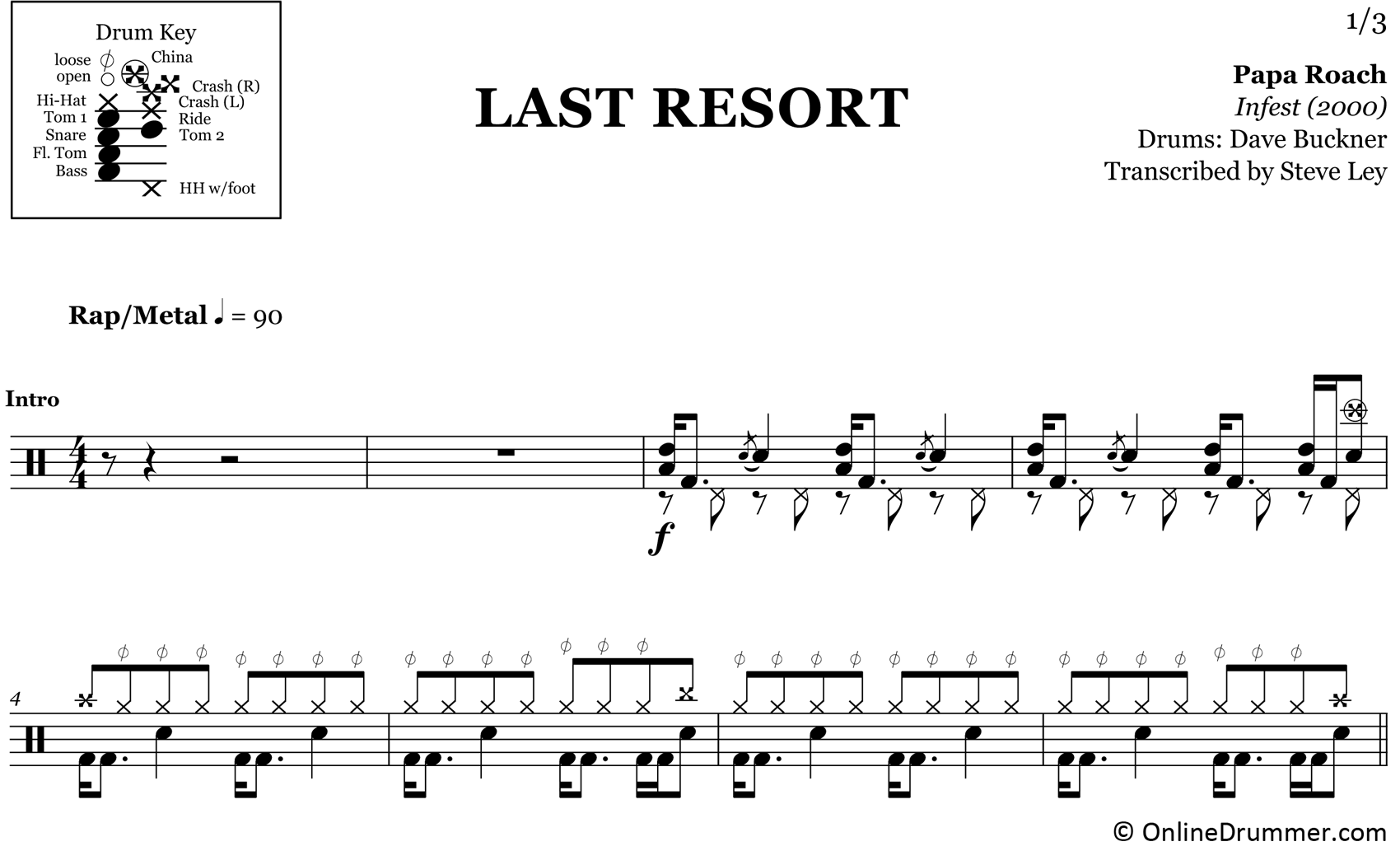 Last Resort - Papa Roach - Drum Sheet Music