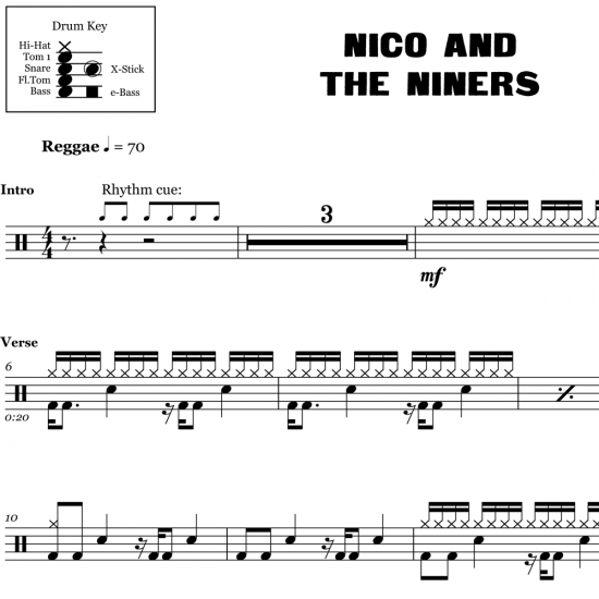 Nico and the Niners - Twenty One Pilots - Drum Sheet Music