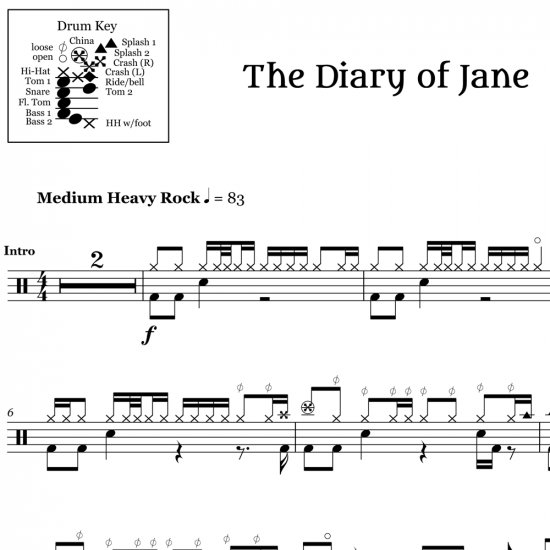 The Diary of Jane - Breaking Benjamin - Drum Sheet Music