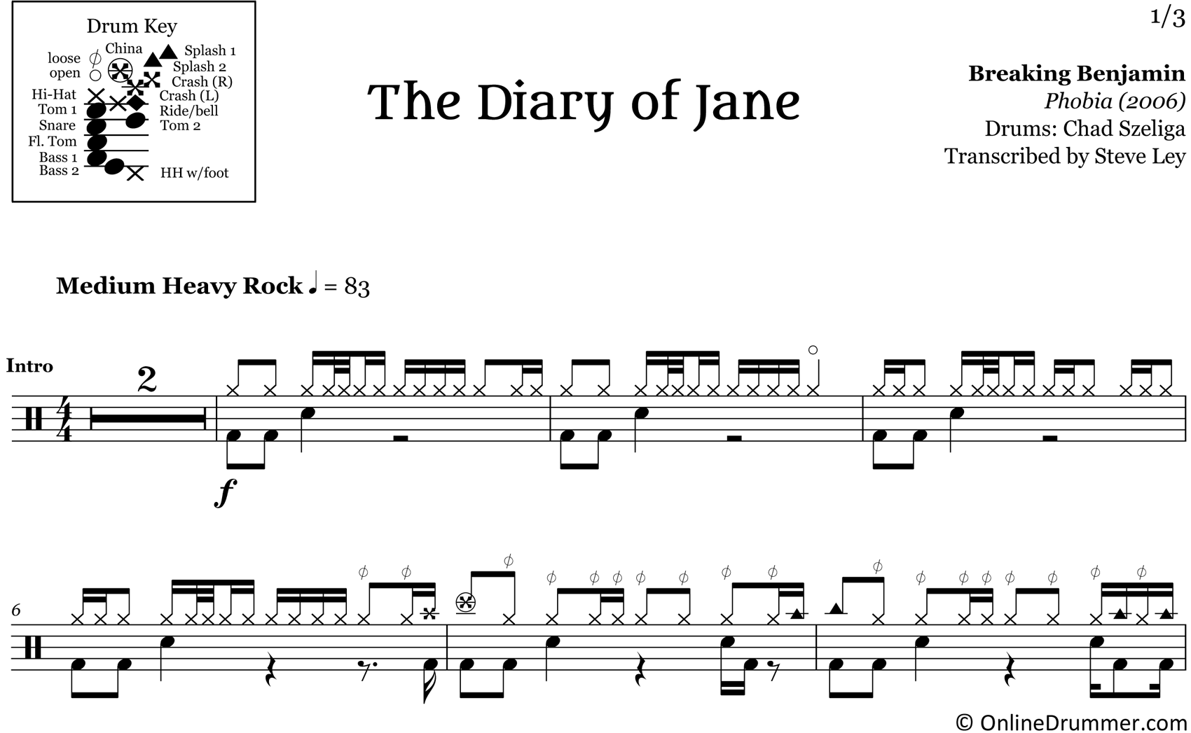 The Diary of Jane - Breaking Benjamin - Drum Sheet Music
