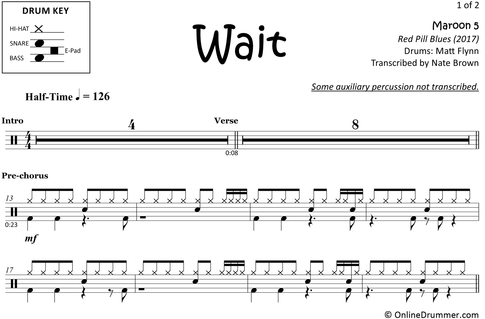 Wait - Maroon 5 - Drum Sheet Music
