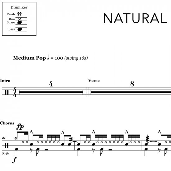 Natural - Imagine Dragons - Drum Sheet Music