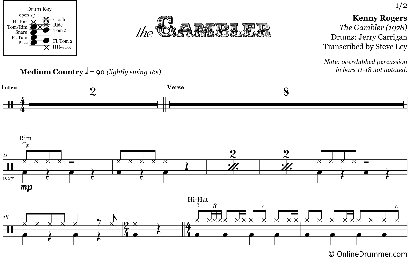 The Gambler - Kenny Rogers - Drum Sheet Music