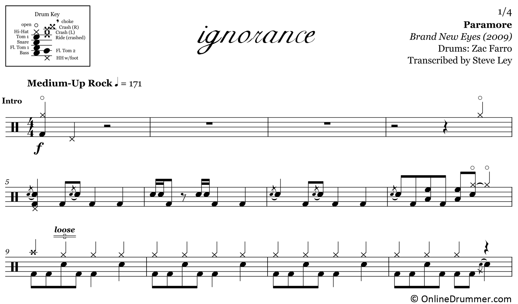 Ignorance - Paramore - Drum Sheet Music