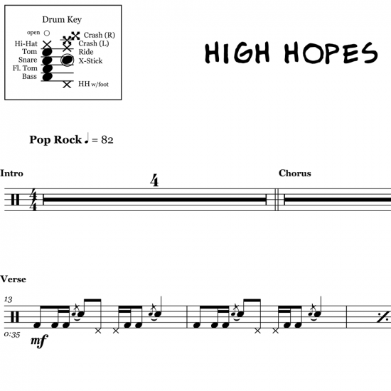 High Hopes - Panic! At The Disco - Drum Sheet Music