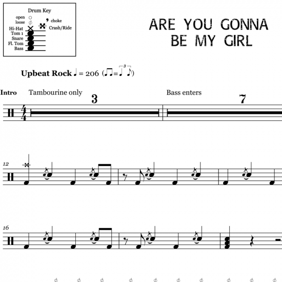 Are You Gonna Be My Girl – Jet