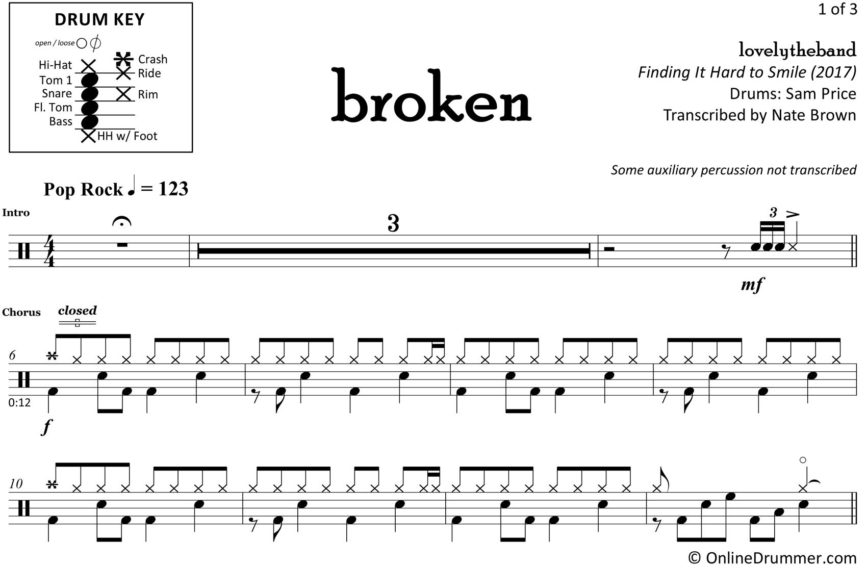 Broken - lovelytheband - Drum Sheet Music