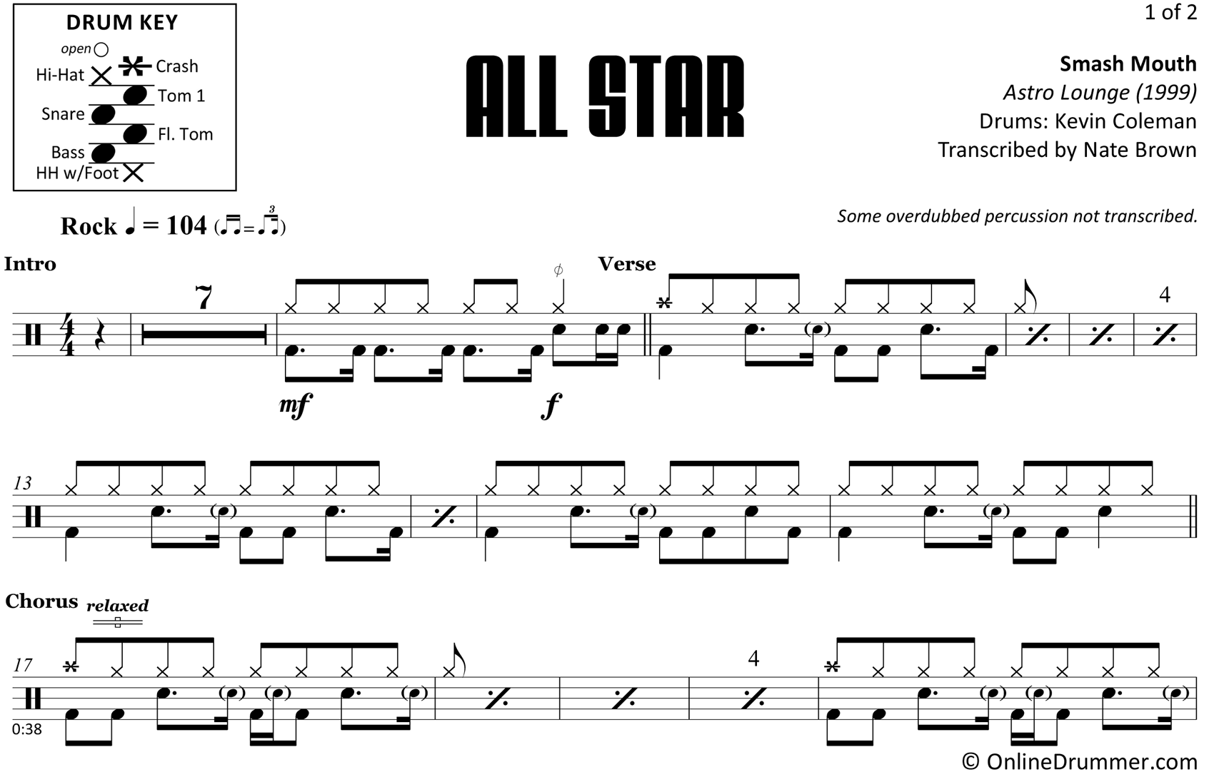 All Star - Smash Mouth - Drum Sheet Music