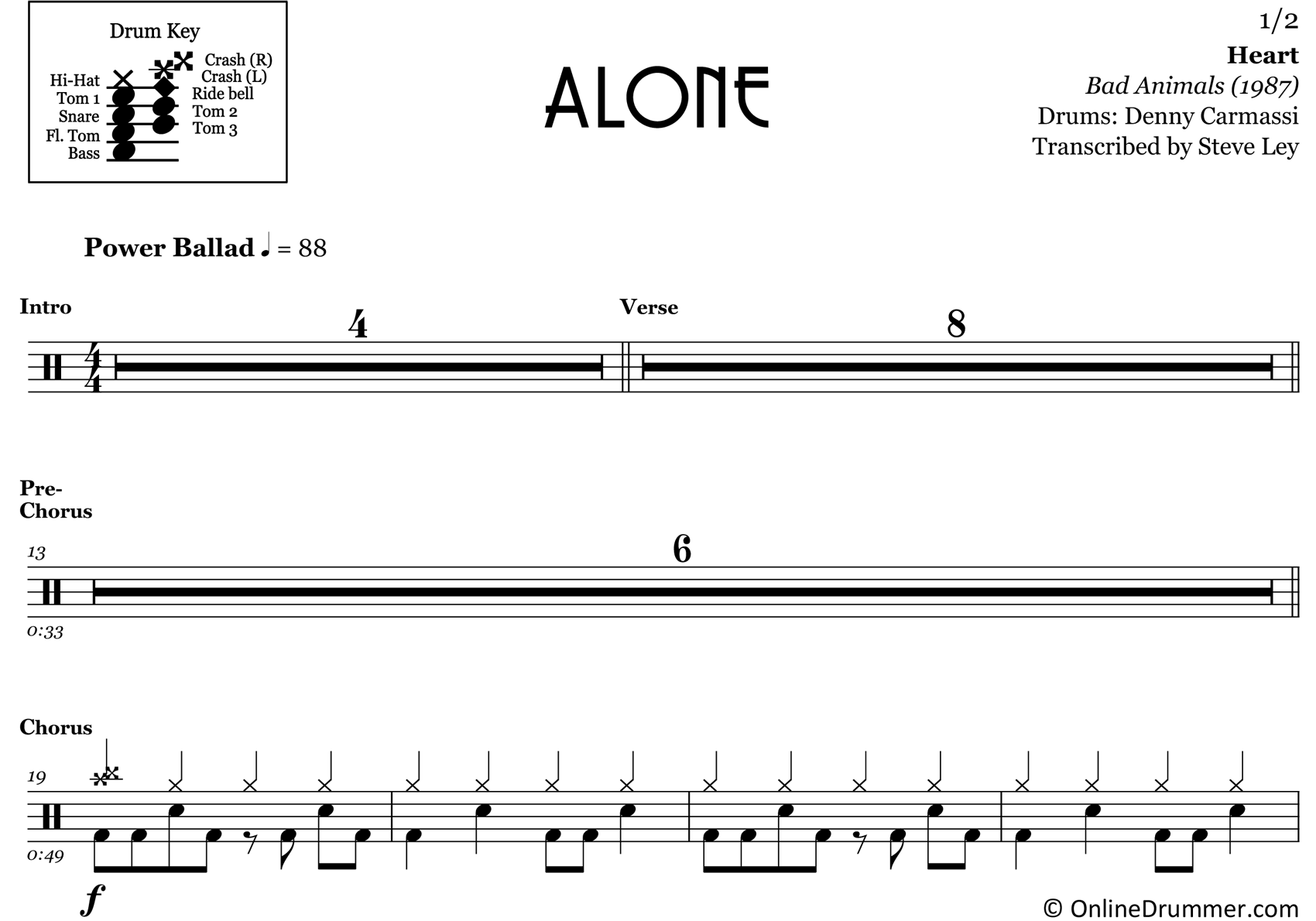 Alone - Heart - Drum Sheet Music