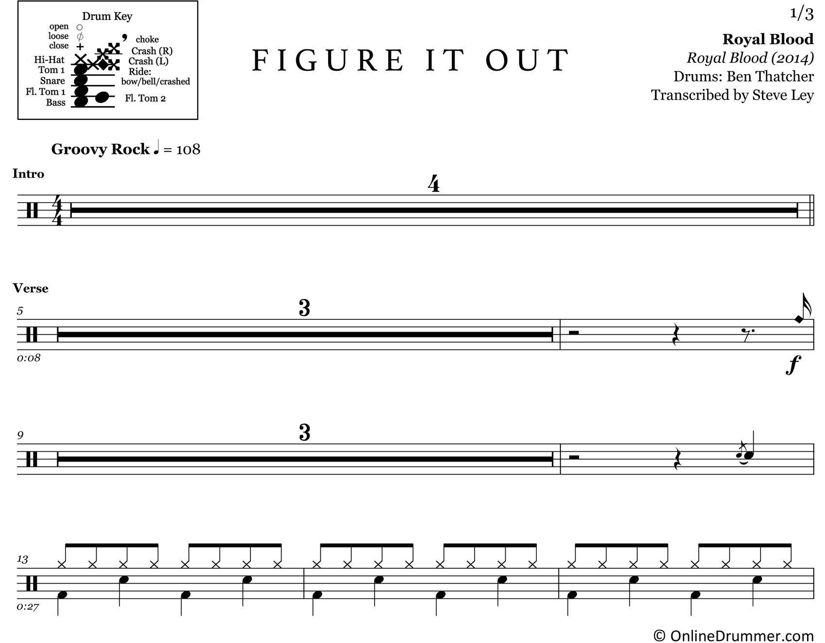 Figure It Out - Royal Blood - Drum Sheet Music