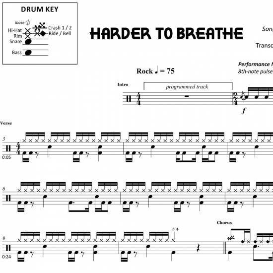 Harder To Breathe – Maroon 5