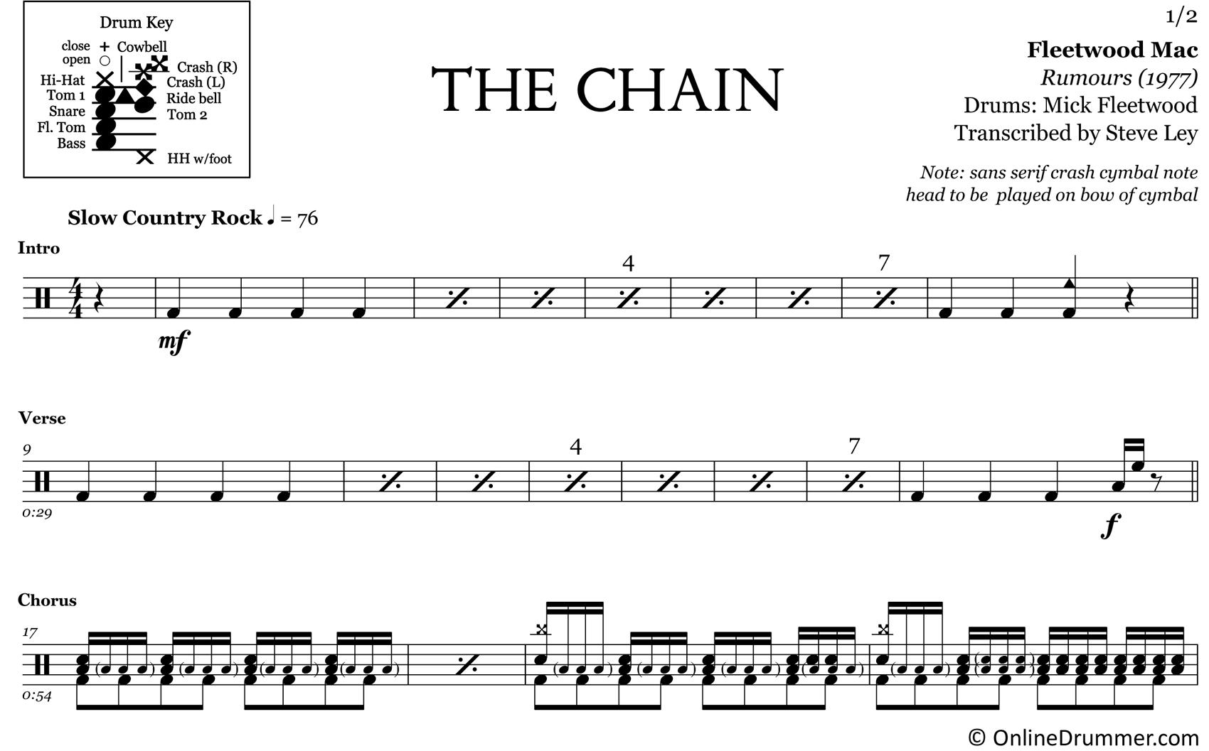 The Chain - Fleetwood Mac - Drum Sheet Music