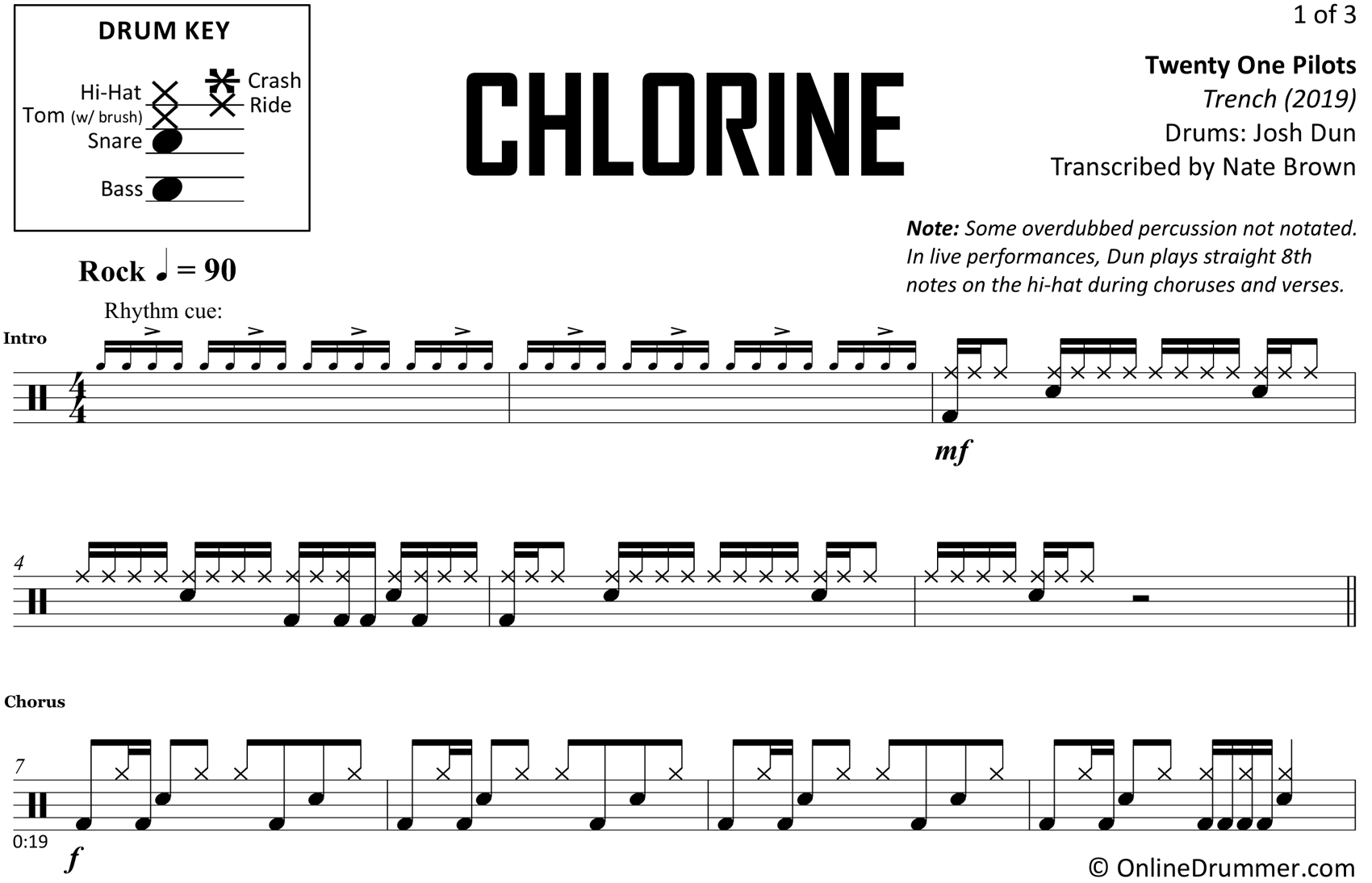 Chlorine - Twenty One Pilots - Drum Sheet Music