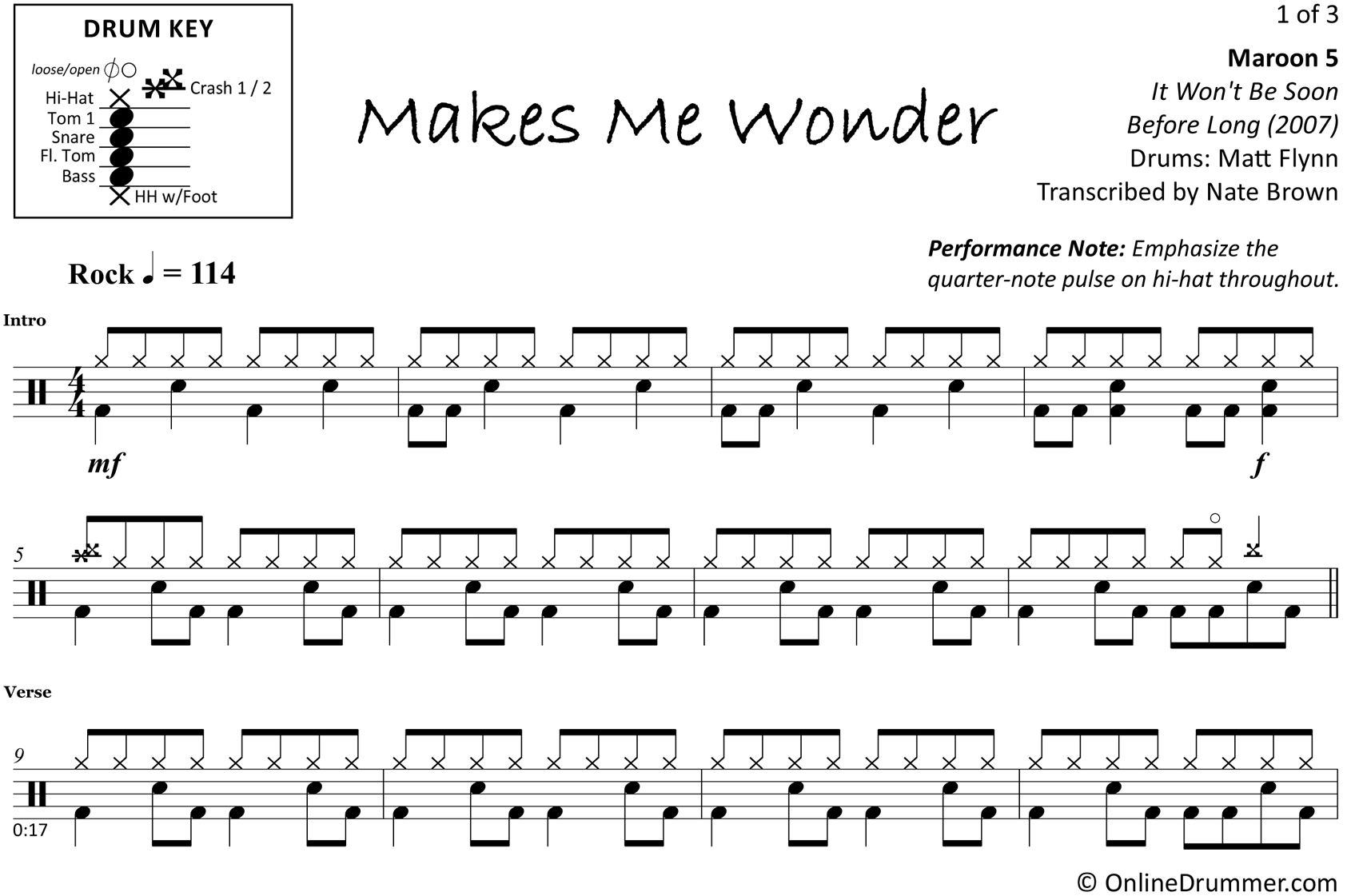 Makes Me Wonder - Maroon 5 - Drum Sheet Music
