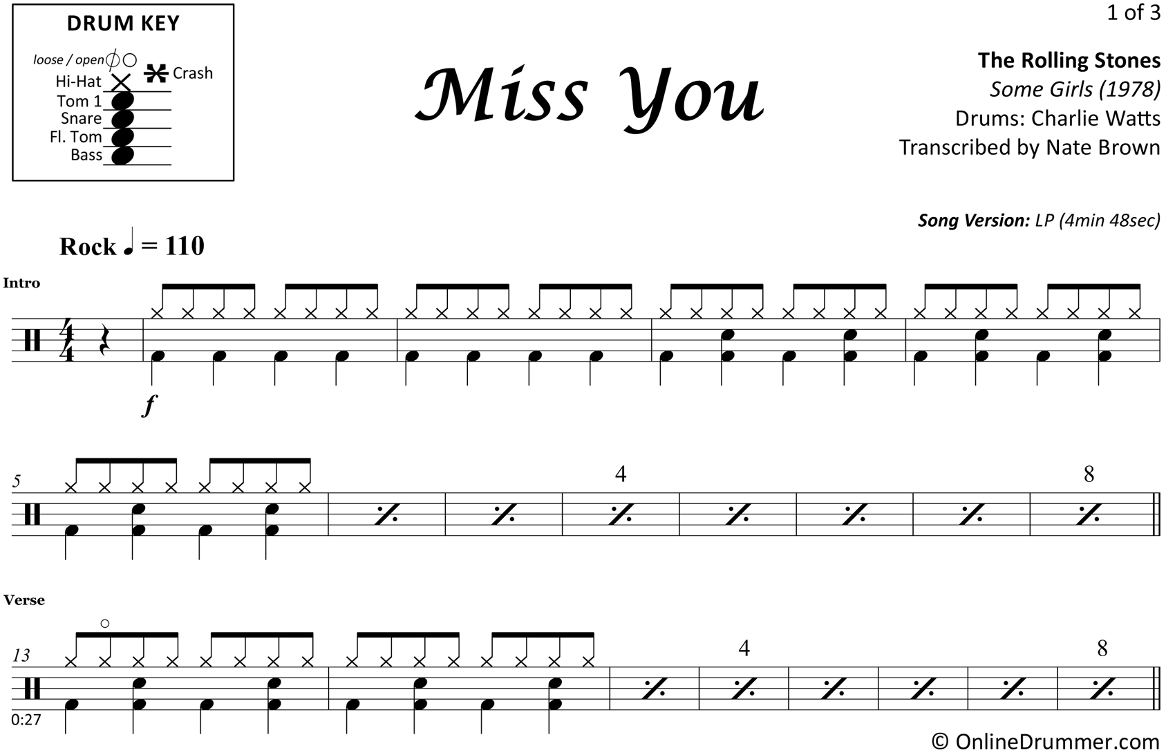 Miss You - The Rolling Stones - Drum Sheet Music