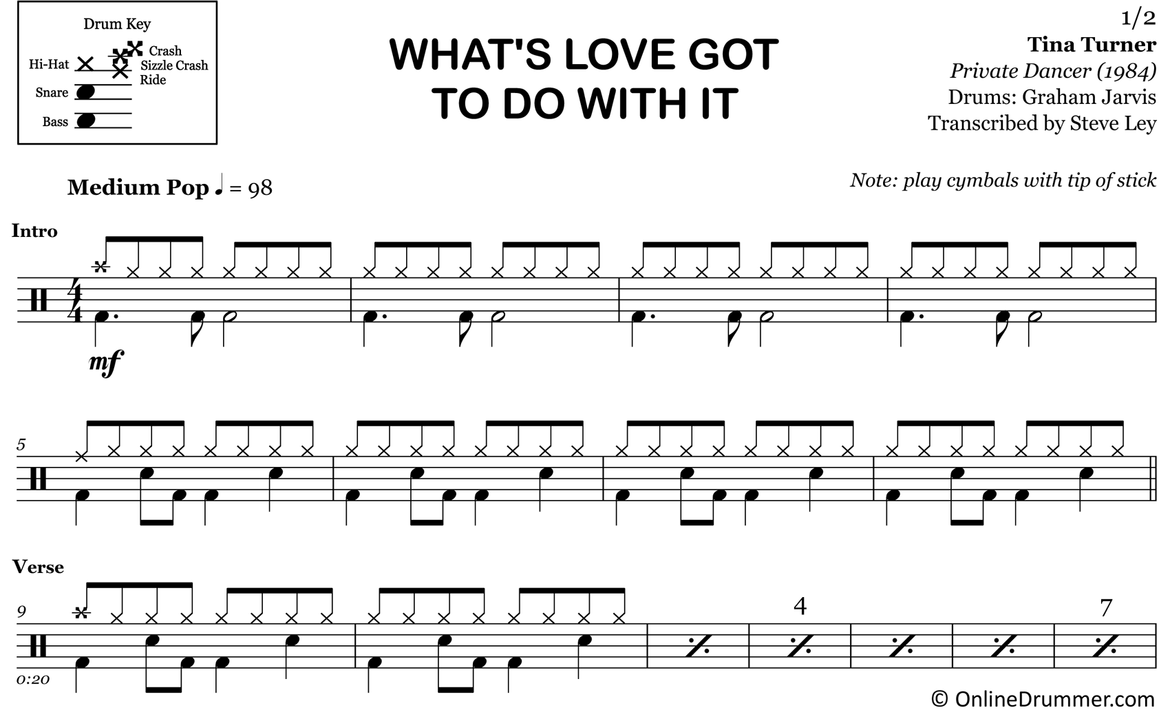 What's Love Got To Do With It - Tina Turner - Drum Sheet Music