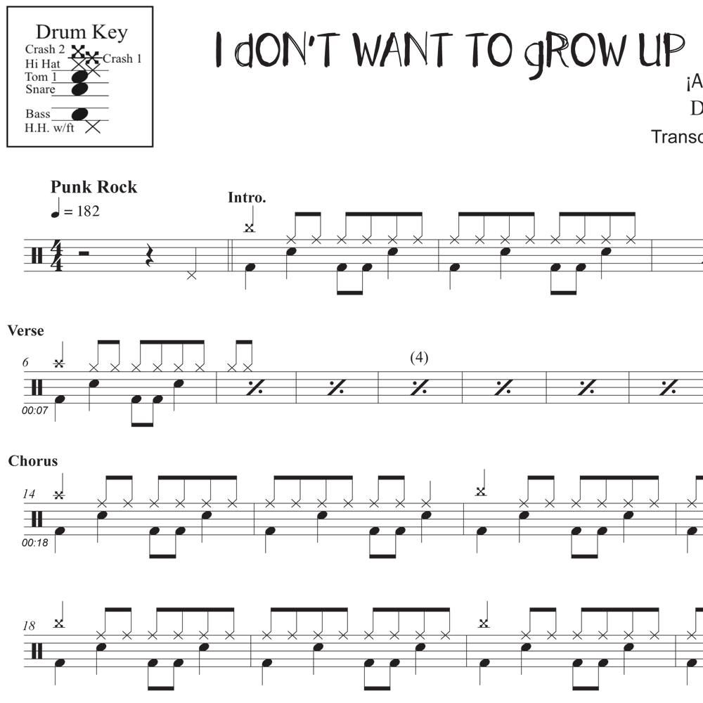 I Don't Wanna Grow Up - The Ramones
