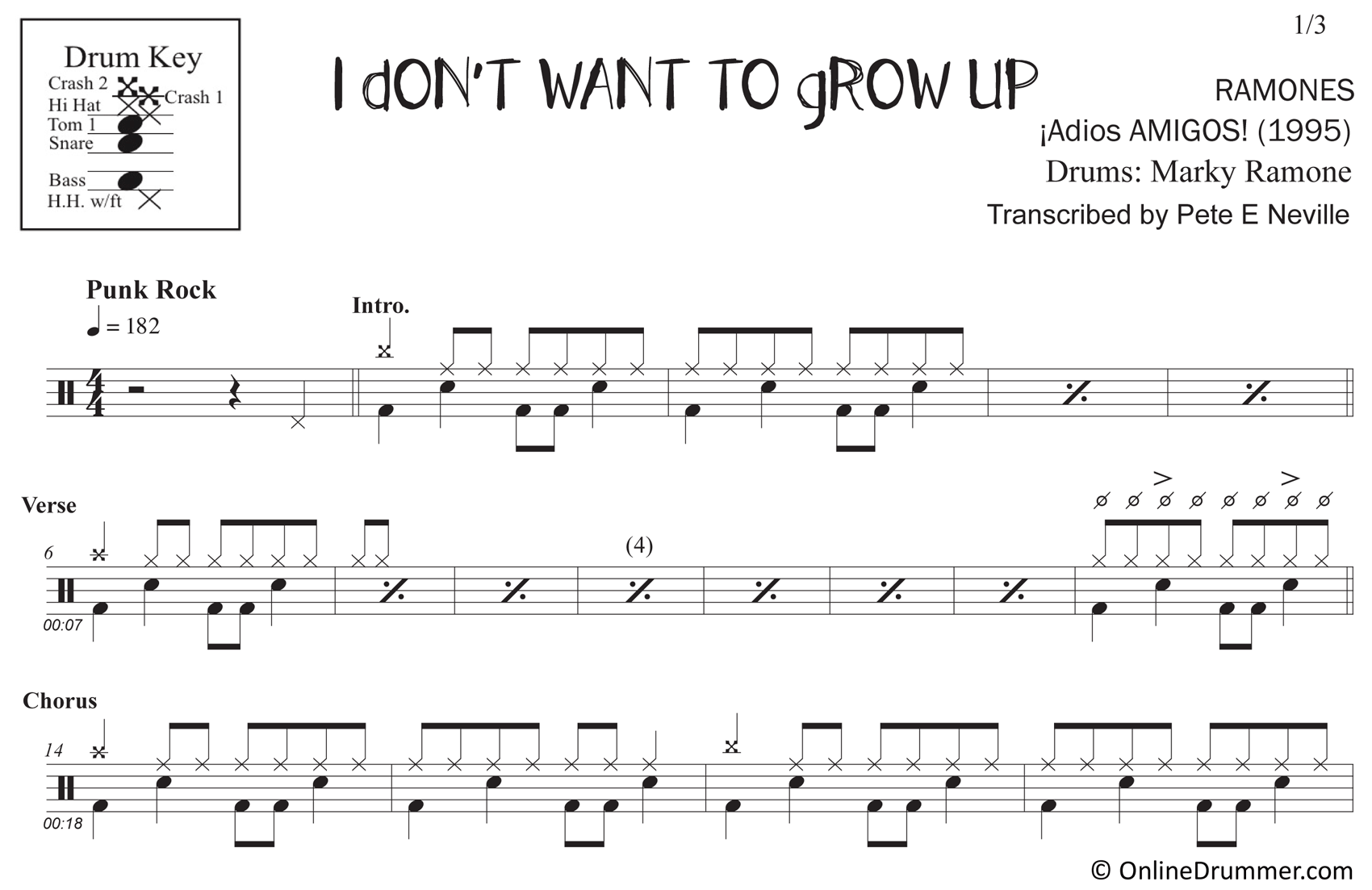 I Don't Want To Grow Up - Ramones - Drum Sheet Music