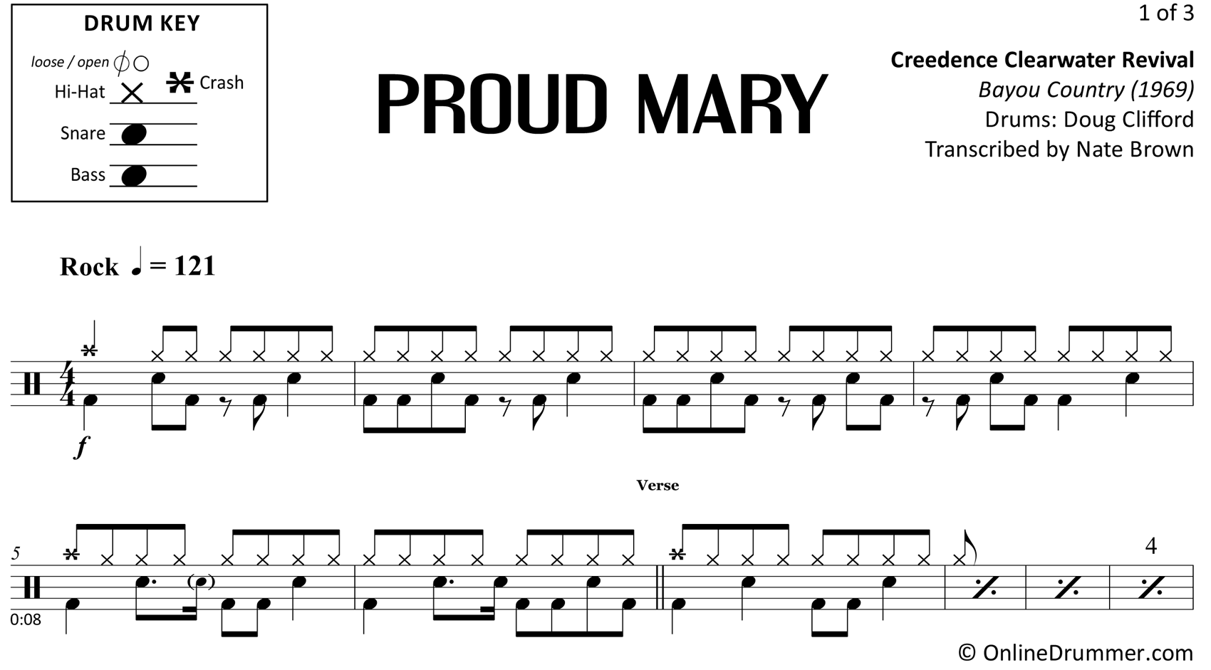 Proud Mary - Creedence Clearwater Revival - Drum Sheet Music