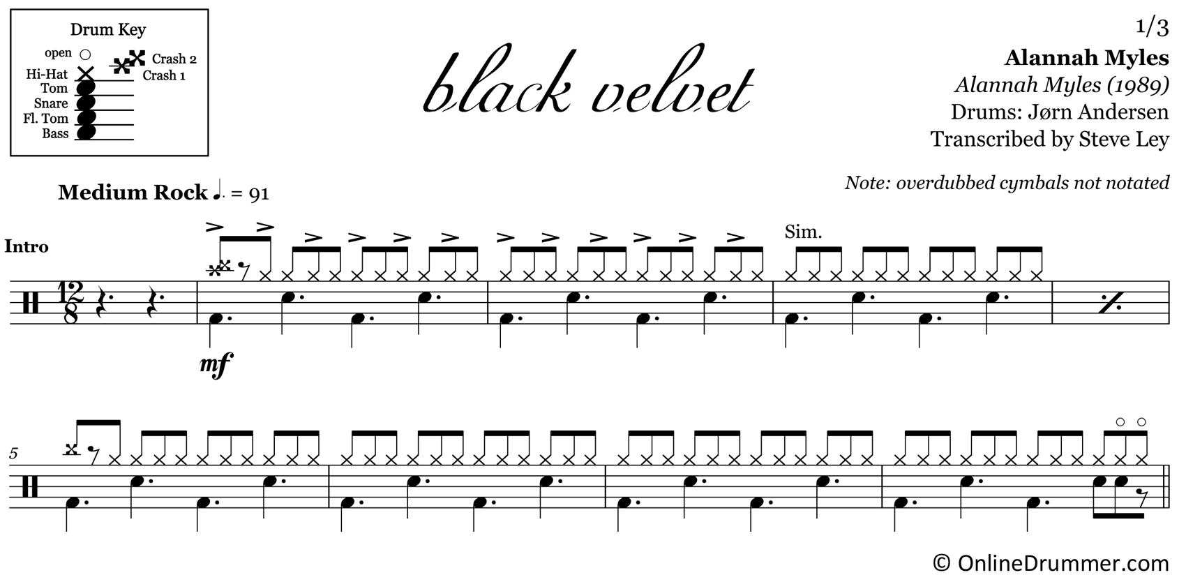 Black Velvet - Alannah Myles - Drum Sheet Music