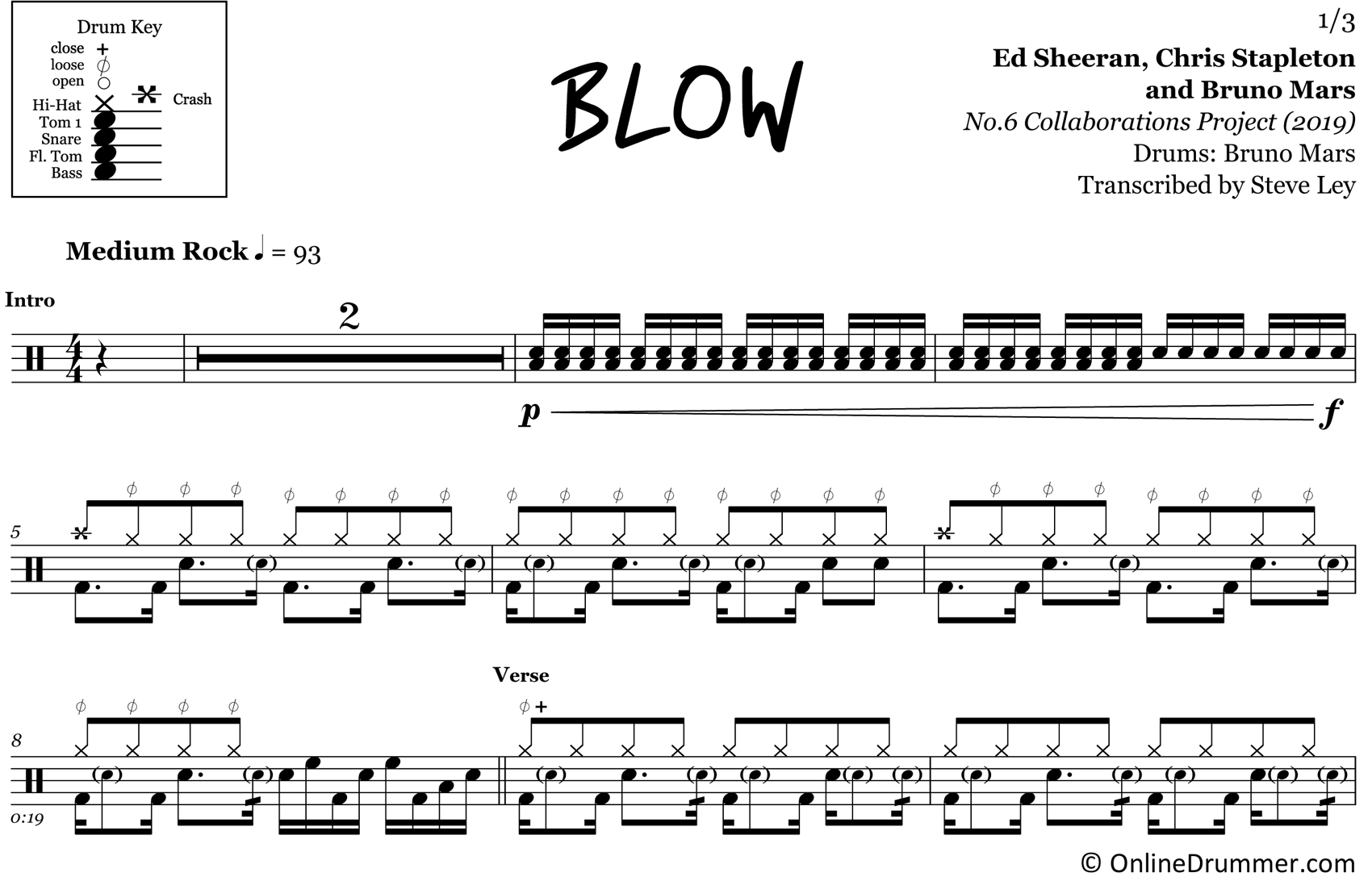 Blow - Ed Sheeran, Chris Stapleton and Bruno Mars - Drum Sheet Music