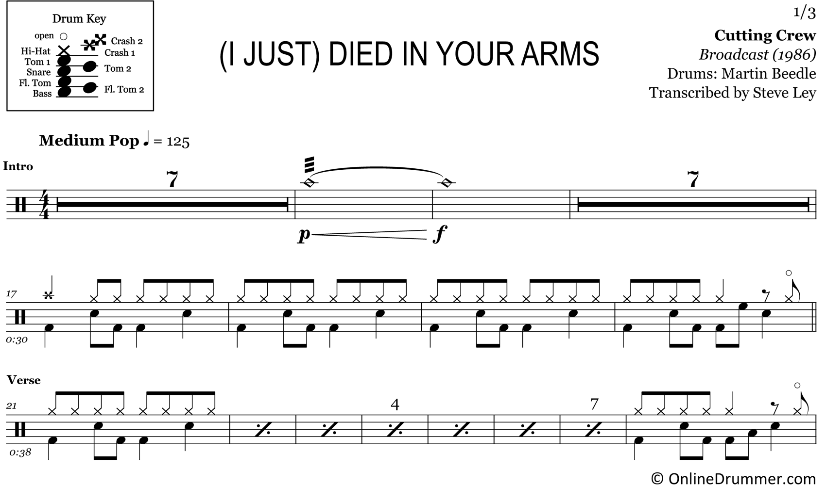 (I Just) Died In Your Arms - Cutting Crew - Drum Sheet Music