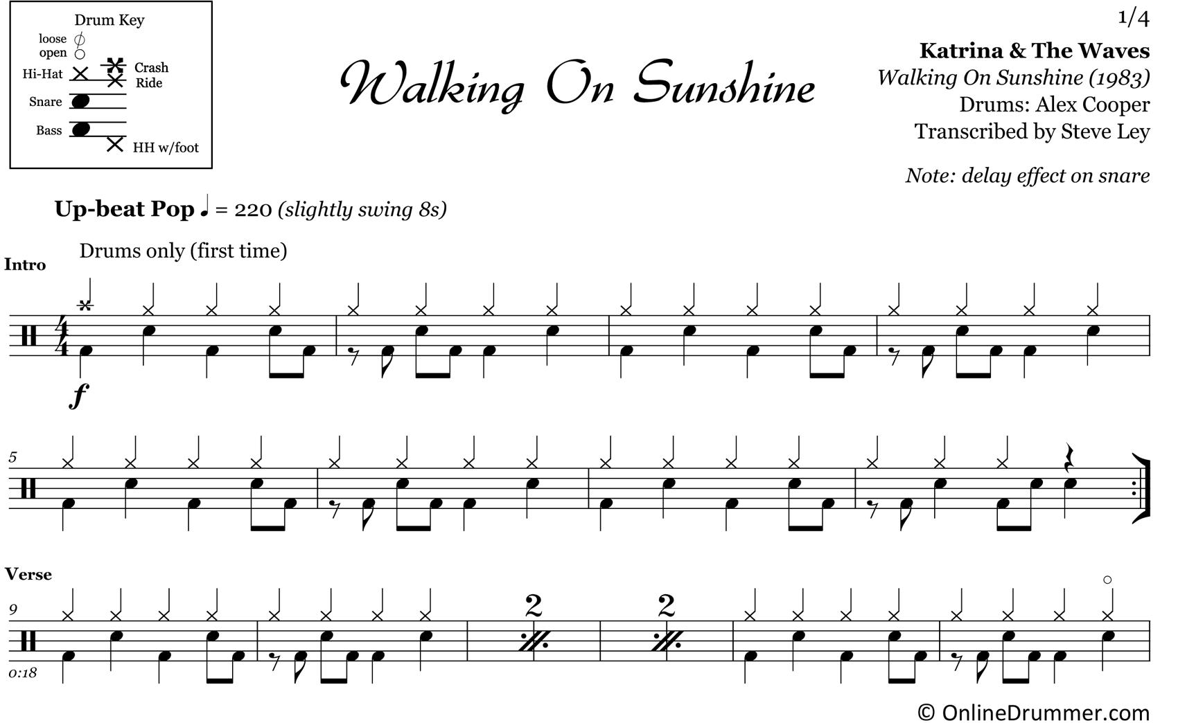 Walking On Sunshine - Katrina and the Waves - Drum Sheet Music