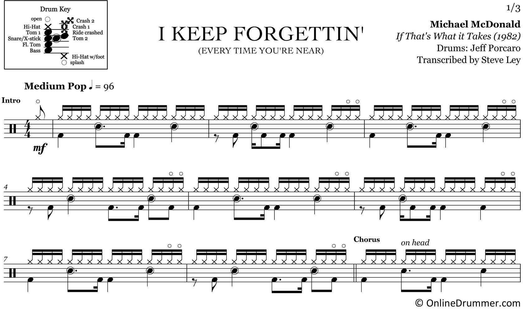 I Keep Forgettin' (Every Time You're Near) - Michael McDonald - Drum Sheet Music