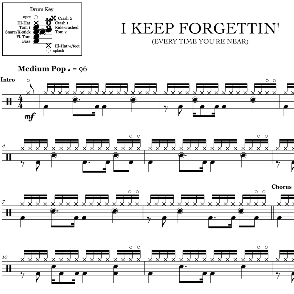 I Keep Forgettin' (Every Time You're Near) – Michael McDonald