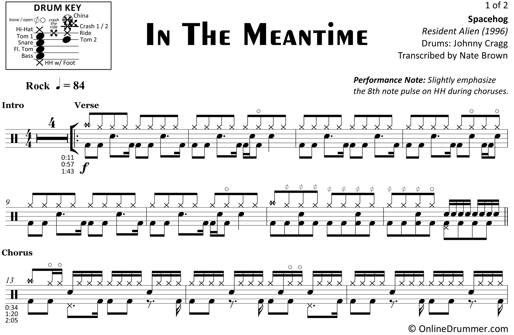 In The Meantime - Spacehog - Drum Sheet Music