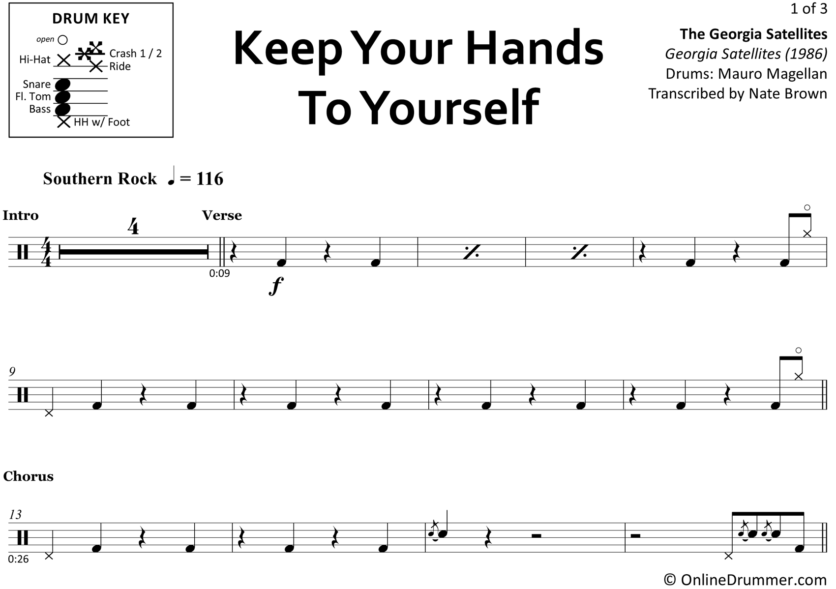 Keep Your Hands To Yourself - The Georgia Satellites - Drum Sheet Music