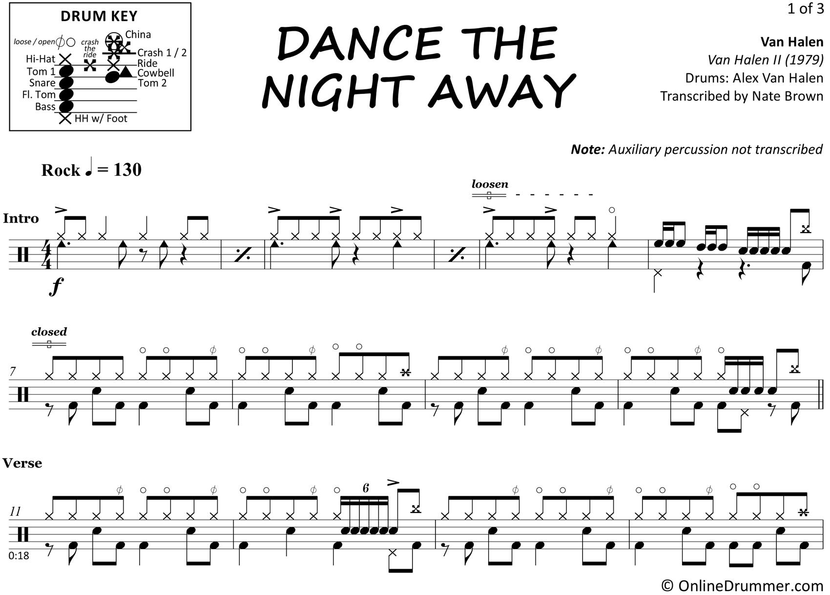 Dance The Night Away - Van Halen - Drum Sheet Music
