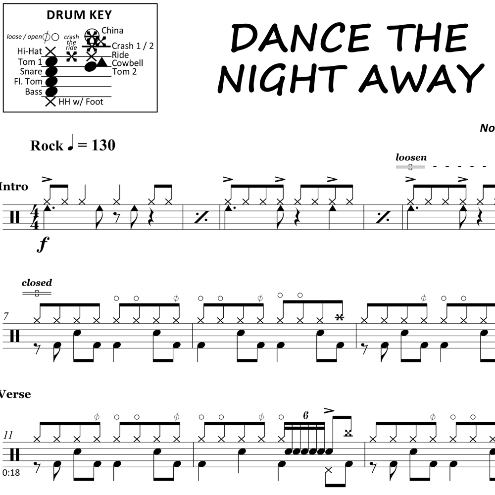 Dance The Night Away - Van Halen - Drum Sheet Music